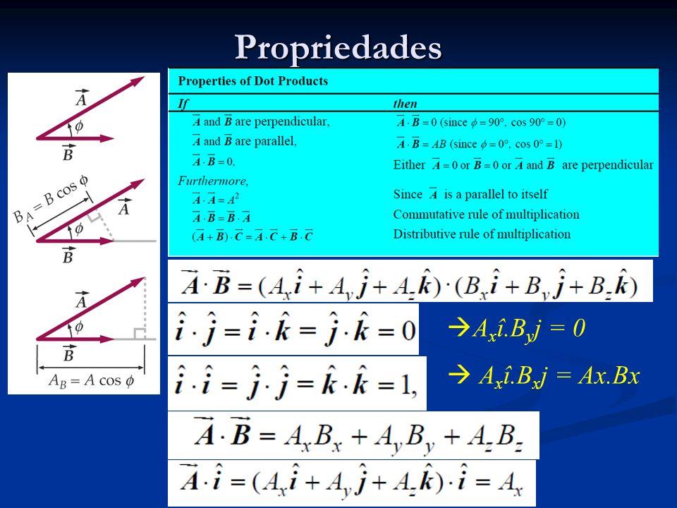Propriedades A x î.B y j = 0 A x î.B x j = Ax.Bx
