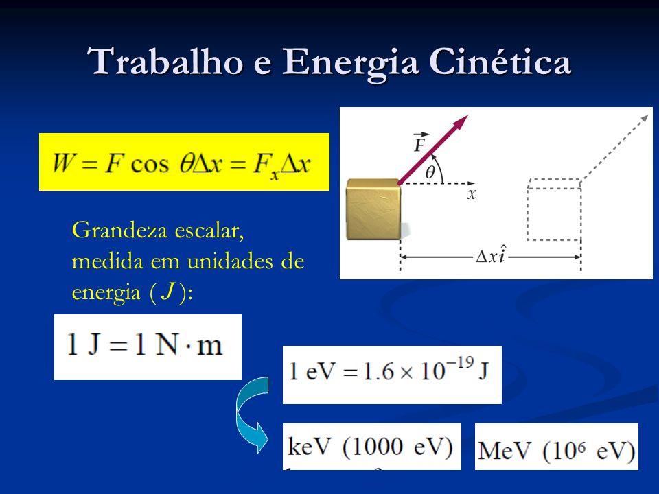 Trabalho e Energia Cinética Grandeza escalar, medida em unidades de energia ( J ):
