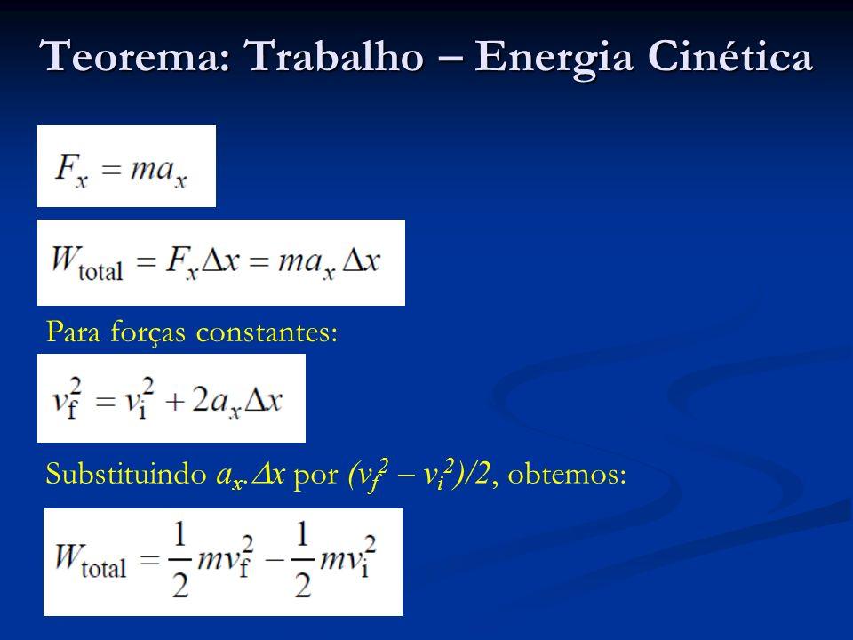 Teorema: Trabalho – Energia Cinética Para forças constantes: Substituindo a x. x por (v f 2 – v i 2 )/2, obtemos: