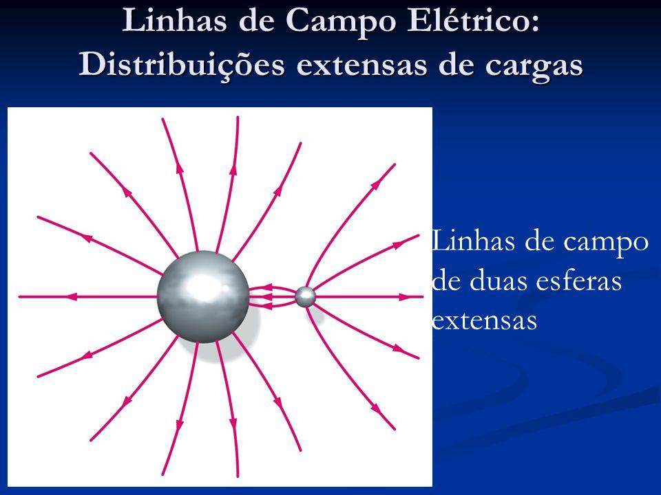 Movimento de cargas puntuais em campos elétricos