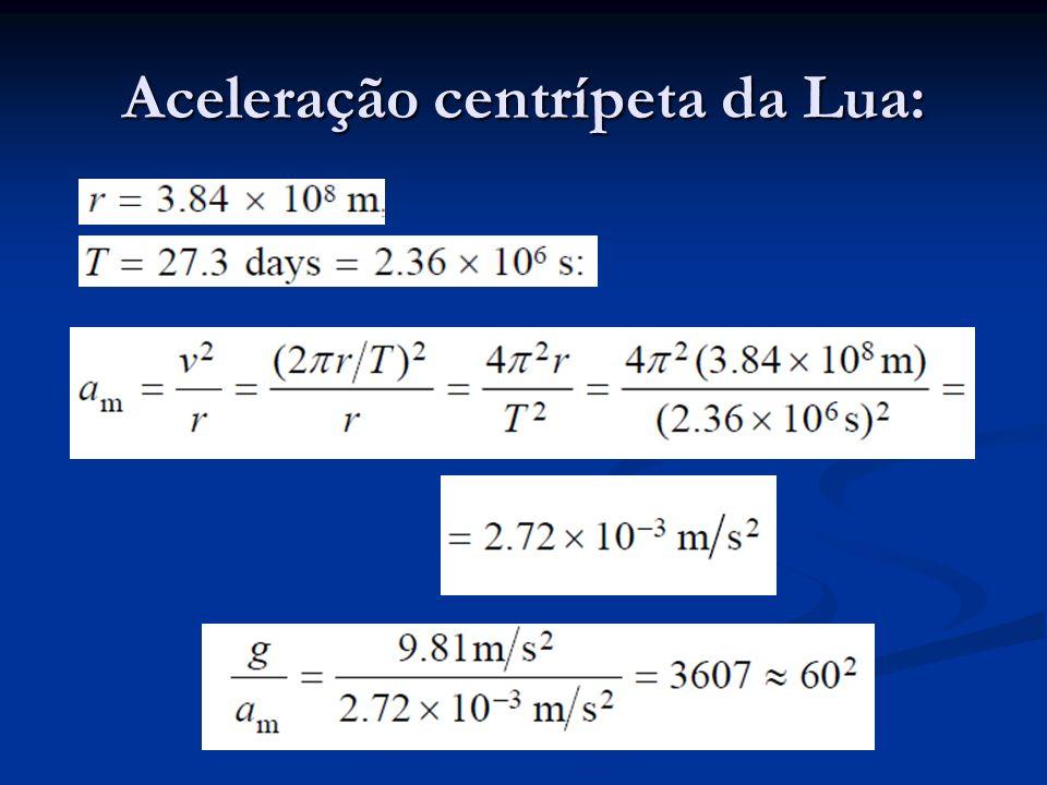 Experimento de Cavendish (pesagem da Terra!!)