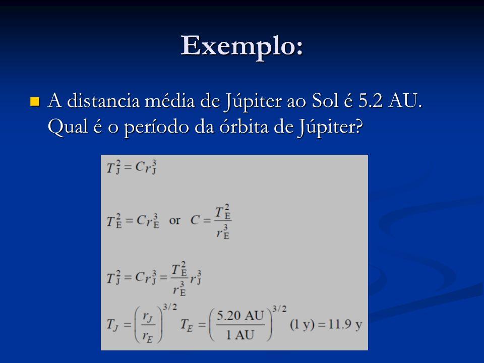 Lei de gravitação de Newton Kepler: leis empíricas baseadas em dados de observações de Brahe; Kepler: leis empíricas baseadas em dados de observações de Brahe; Contribuição de Newton: Contribuição de Newton: atribuir a aceleração do planeta a uma força exercida pelo Sol; atribuir a aceleração do planeta a uma força exercida pelo Sol; Deduzir orbitas elípticas a partir de forças com o inverso do quadrado da distância; Deduzir orbitas elípticas a partir de forças com o inverso do quadrado da distância;