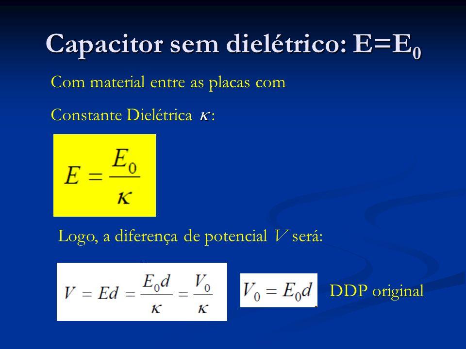 Capacitor sem dielétrico: E=E 0 Com material entre as placas com Constante Dielétrica : Logo, a diferença de potencial V será: DDP original