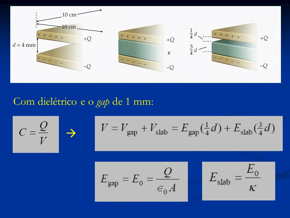 =2, e terá Teste: para a ausência do dielétrico, faça =2, e terá