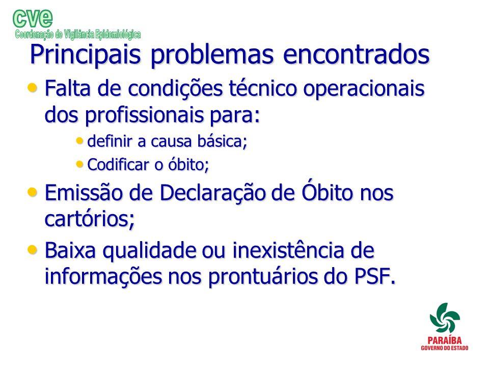 Principais problemas encontrados Falta de condições técnico operacionais dos profissionais para: Falta de condições técnico operacionais dos profissio