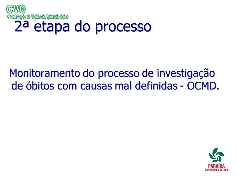 2ª etapa do processo Monitoramento do processo de investigação de óbitos com causas mal definidas - OCMD. Monitoramento do processo de investigação de