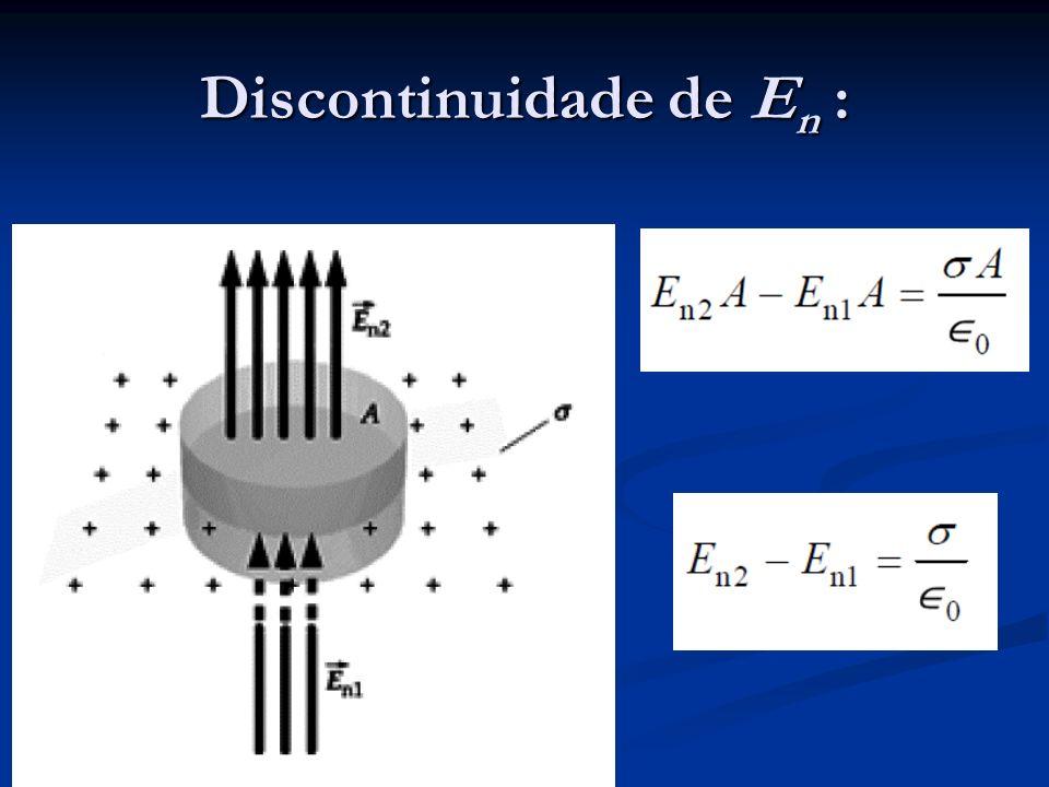 Discontinuidade de E n :