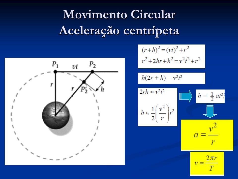 Exemplo Um satélite se move a velocidade constante numa orbita circular em relação ao centro da Terra, e próximo da sua superfície.