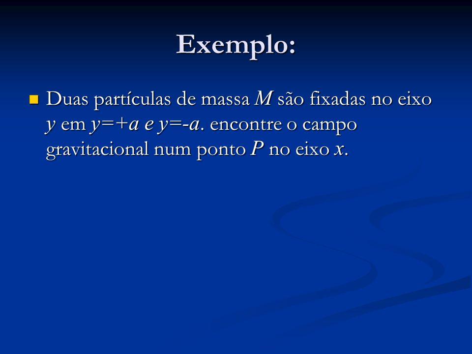 Exemplo: Duas partículas de massa M são fixadas no eixo y em y=+a e y=-a. encontre o campo gravitacional num ponto P no eixo x. Duas partículas de mas