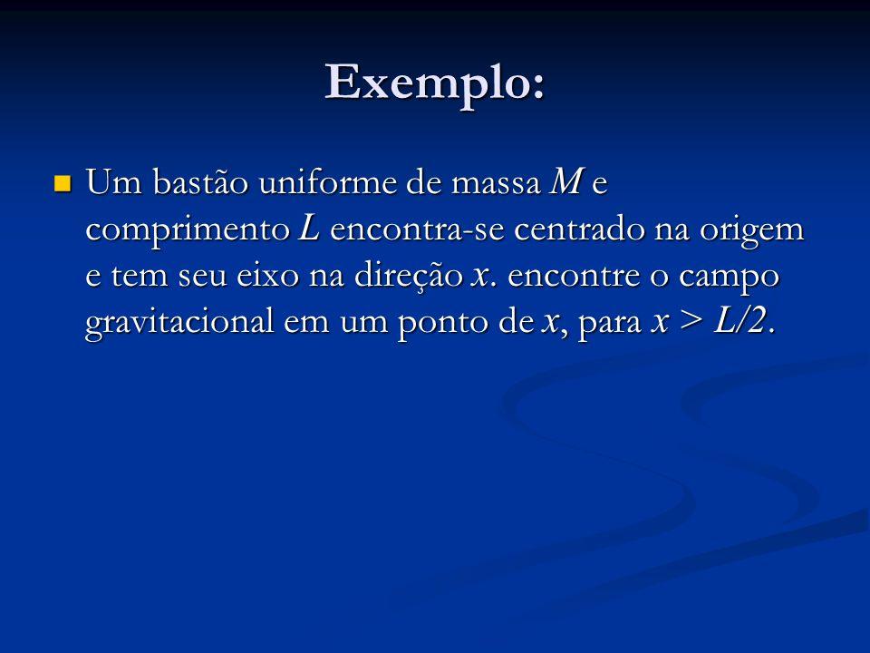 Exemplo: Um bastão uniforme de massa M e comprimento L encontra-se centrado na origem e tem seu eixo na direção x. encontre o campo gravitacional em u