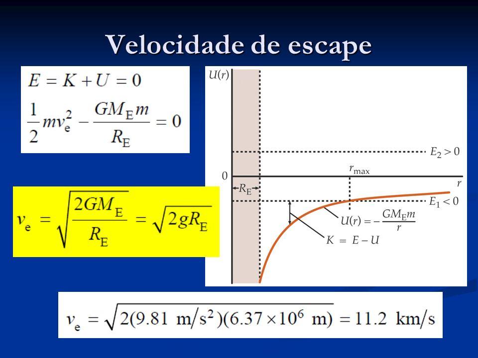 Natureza das órbitas Energia total negativa K+U<0 : Energia total negativa K+U<0 : sistema ligado : Energia de ligação é definida por | E | sistema ligado : Energia de ligação é definida por | E | Energia total positiva K+U>0 : Energia total positiva K+U>0 : sistema não-ligado: sistema não-ligado: