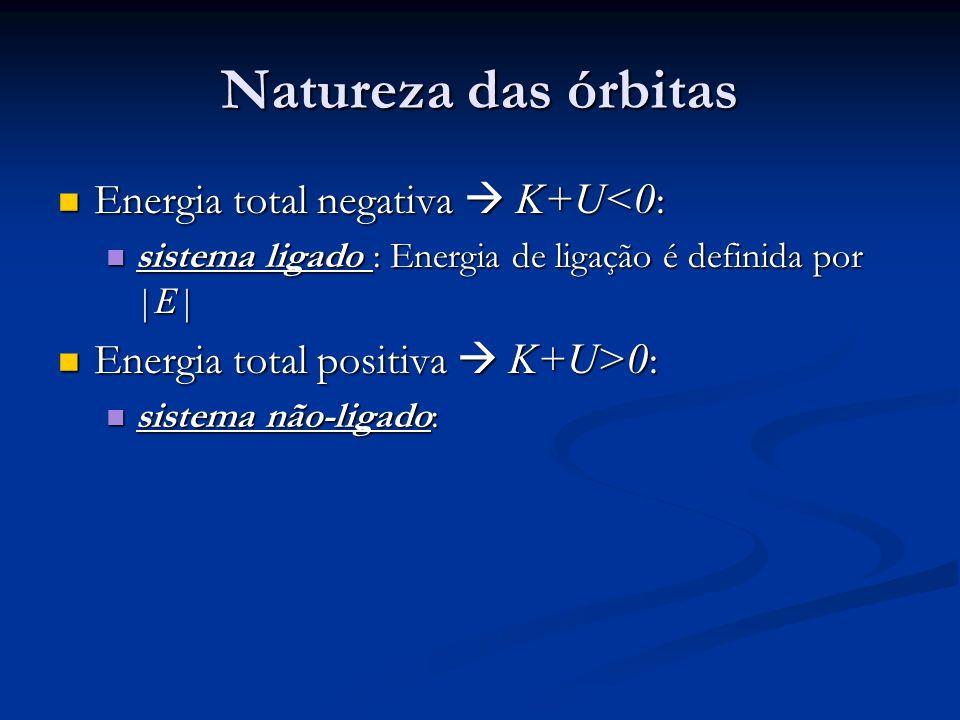 Natureza das órbitas Energia total negativa K+U<0 : Energia total negativa K+U<0 : sistema ligado : Energia de ligação é definida por | E | sistema li