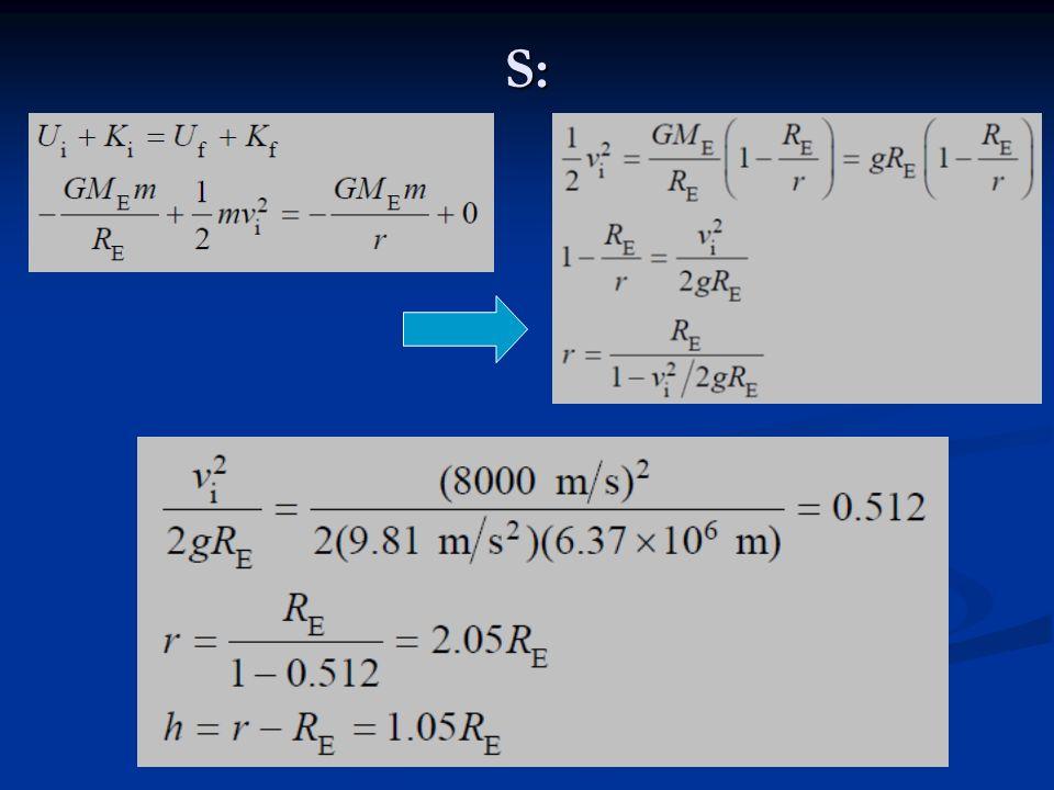 Campo gravitacional g Campo de força: propriedade do ponto, livre da definição das fontes de força: Campo de força: propriedade do ponto, livre da definição das fontes de força: