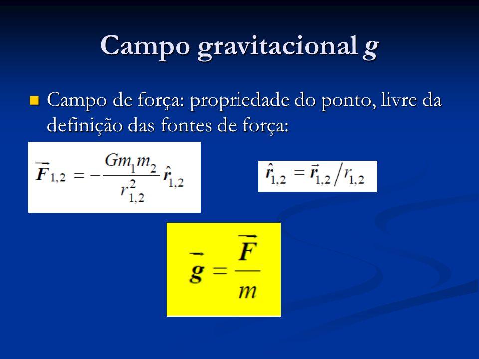 Campo gravitacional g Campo de força: propriedade do ponto, livre da definição das fontes de força: Campo de força: propriedade do ponto, livre da def