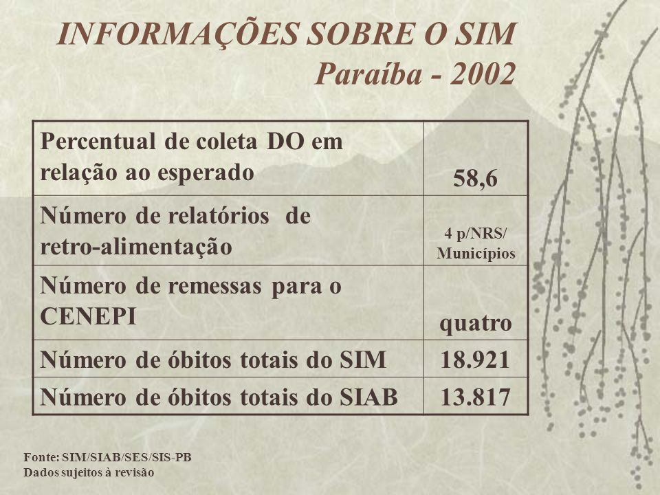 Percentual de coleta DO em relação ao esperado 58,6 Número de relatórios de retro-alimentação 4 p/NRS/ Municípios Número de remessas para o CENEPI qua