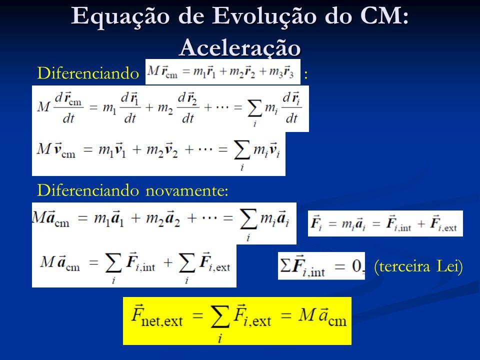 Equação de Evolução do CM: Aceleração Diferenciando : Diferenciando novamente: (terceira Lei)