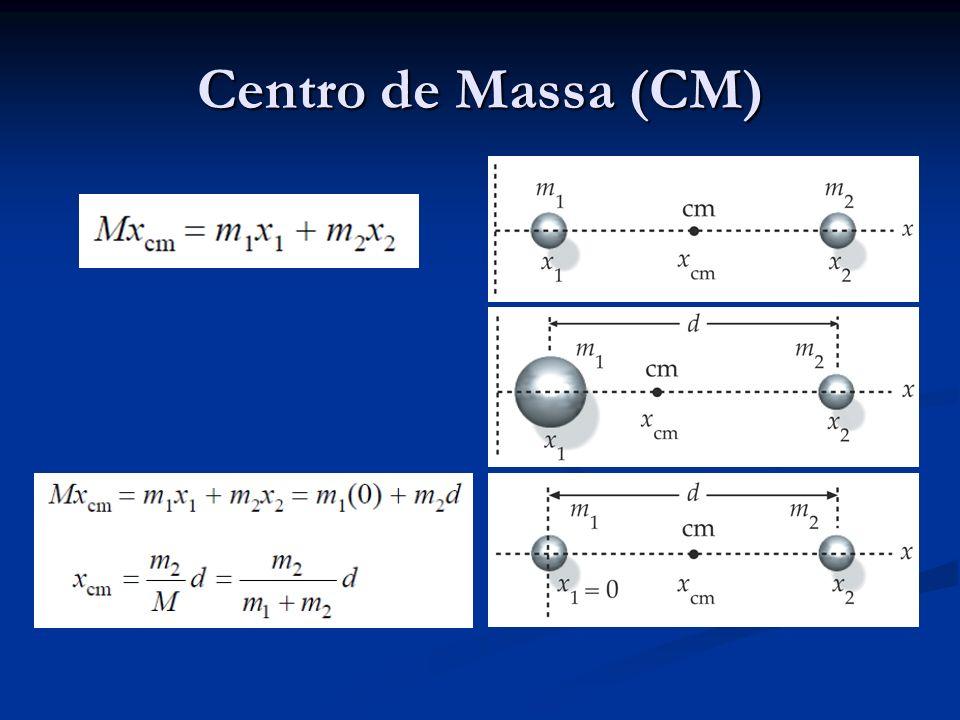 Centro de Massa (CM)