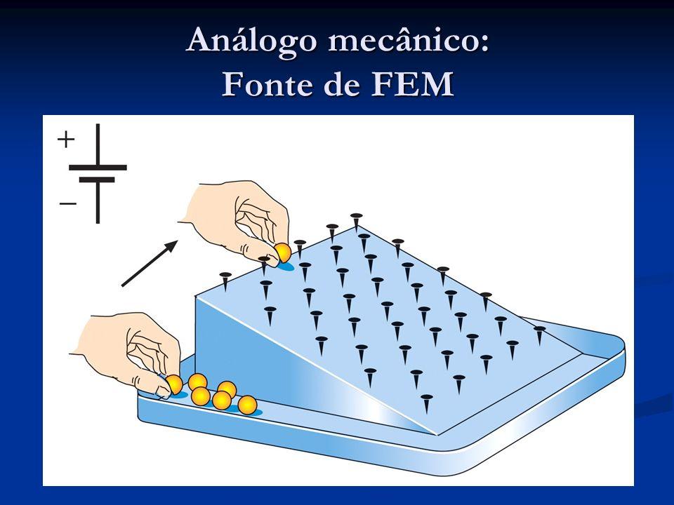 Análogo mecânico: Fonte de FEM