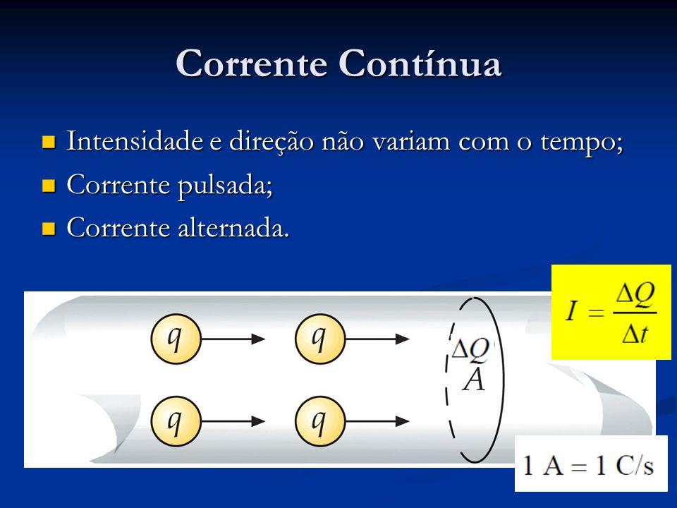 Corrente Contínua Intensidade e direção não variam com o tempo; Intensidade e direção não variam com o tempo; Corrente pulsada; Corrente pulsada; Corr
