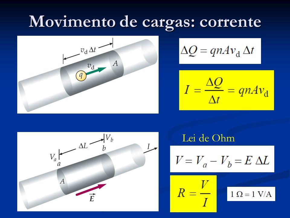 Movimento de cargas: corrente Lei de Ohm