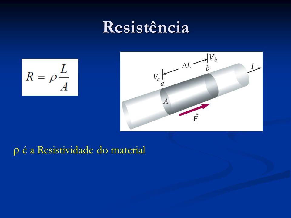 Resistência é a Resistividade do material