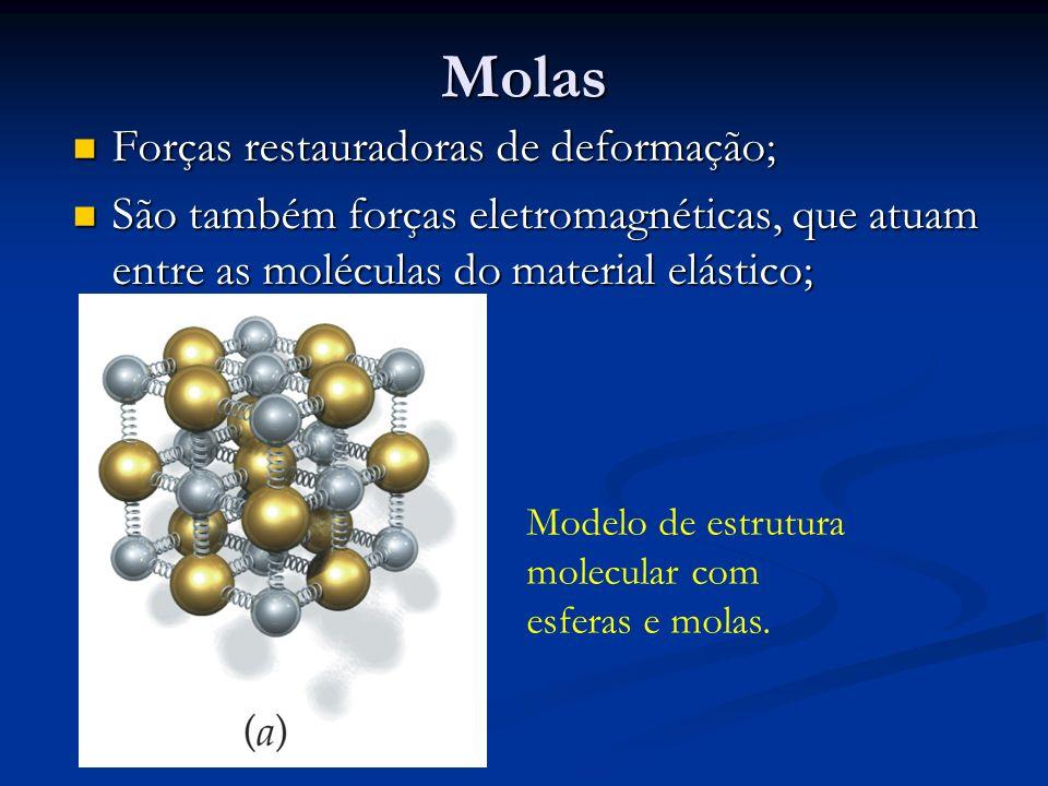 Molas Forças restauradoras de deformação; Forças restauradoras de deformação; São também forças eletromagnéticas, que atuam entre as moléculas do mate