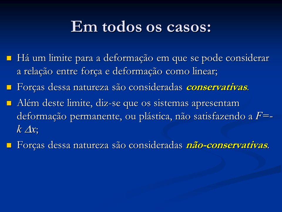 Em todos os casos: Há um limite para a deformação em que se pode considerar a relação entre força e deformação como linear; Há um limite para a deform