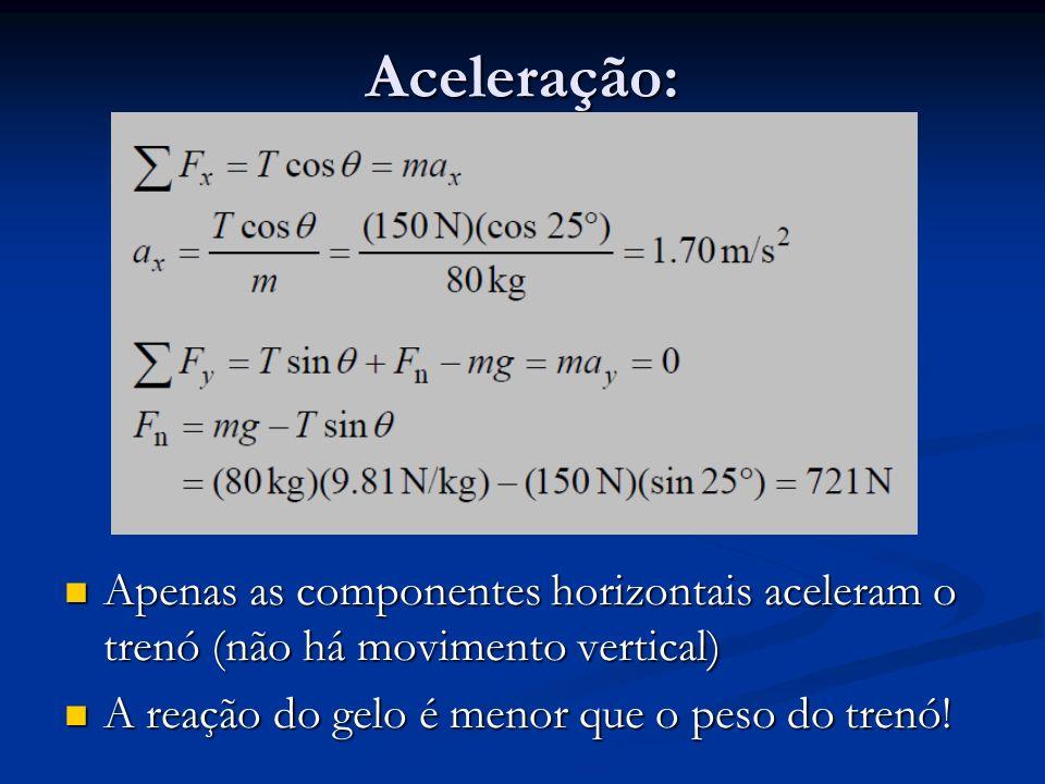 Aceleração: Apenas as componentes horizontais aceleram o trenó (não há movimento vertical) Apenas as componentes horizontais aceleram o trenó (não há