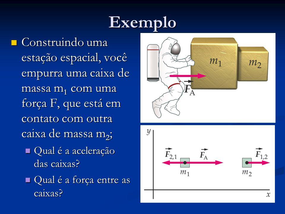Exemplo Construindo uma estação espacial, você empurra uma caixa de massa m 1 com uma força F, que está em contato com outra caixa de massa m 2 ; Cons