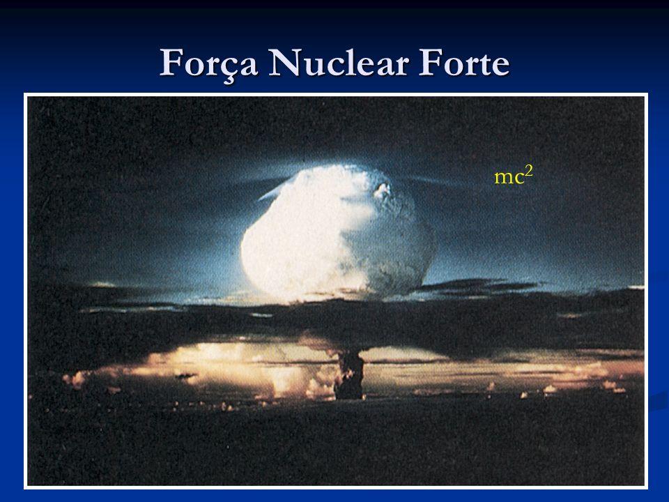 Força Nuclear Forte mc 2