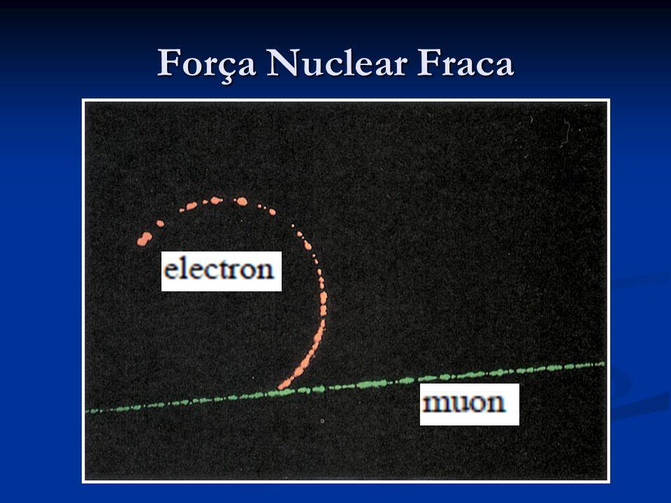 Ação à distância Gravidade; Gravidade; Eletromagnetismo; Eletromagnetismo; Conceito de Campo como agente de mediação.