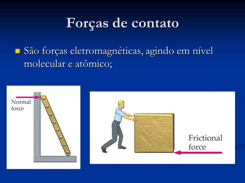 Forças de contato São forças eletromagnéticas, agindo em nível molecular e atômico; São forças eletromagnéticas, agindo em nível molecular e atômico;