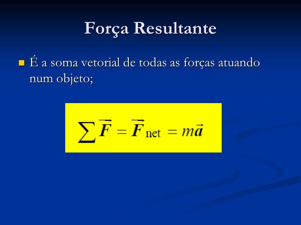 Força Resultante É a soma vetorial de todas as forças atuando num objeto; É a soma vetorial de todas as forças atuando num objeto;