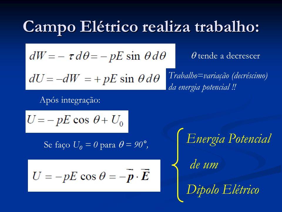 Campo Elétrico realiza trabalho: tende a decrescer Trabalho=variação (decréscimo) da energia potencial !! Após integração: Se faço U 0 = 0 para = 90°,