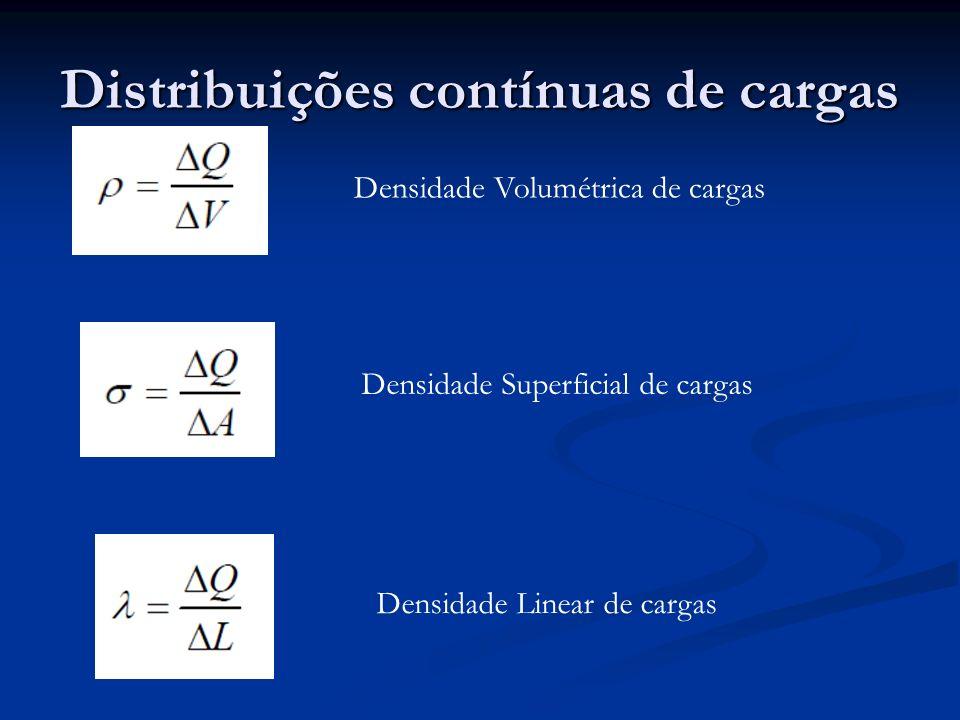 Distribuições contínuas de cargas Densidade Volumétrica de cargas Densidade Superficial de cargas Densidade Linear de cargas