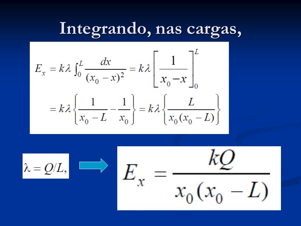 Campo de uma linha finita de cargas: a) fora do eixo, ao longo da bissetriz Componente y do campo: