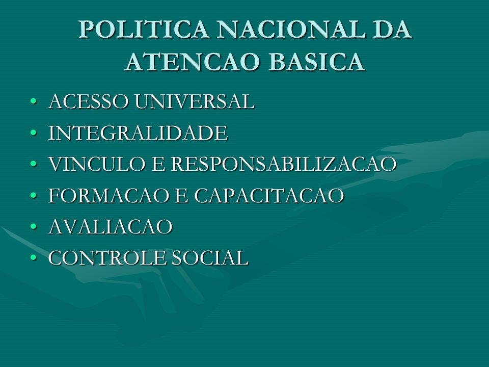 POLITICA NACIONAL DA ATENCAO BASICA ACESSO UNIVERSALACESSO UNIVERSAL INTEGRALIDADEINTEGRALIDADE VINCULO E RESPONSABILIZACAOVINCULO E RESPONSABILIZACAO FORMACAO E CAPACITACAOFORMACAO E CAPACITACAO AVALIACAOAVALIACAO CONTROLE SOCIALCONTROLE SOCIAL