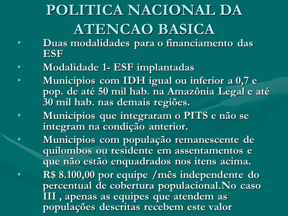 POLITICA NACIONAL DA ATENCAO BASICA Duas modalidades para o financiamento das ESFDuas modalidades para o financiamento das ESF Modalidade 1- ESF implantadasModalidade 1- ESF implantadas Municípios com IDH igual ou inferior a 0,7 e pop.