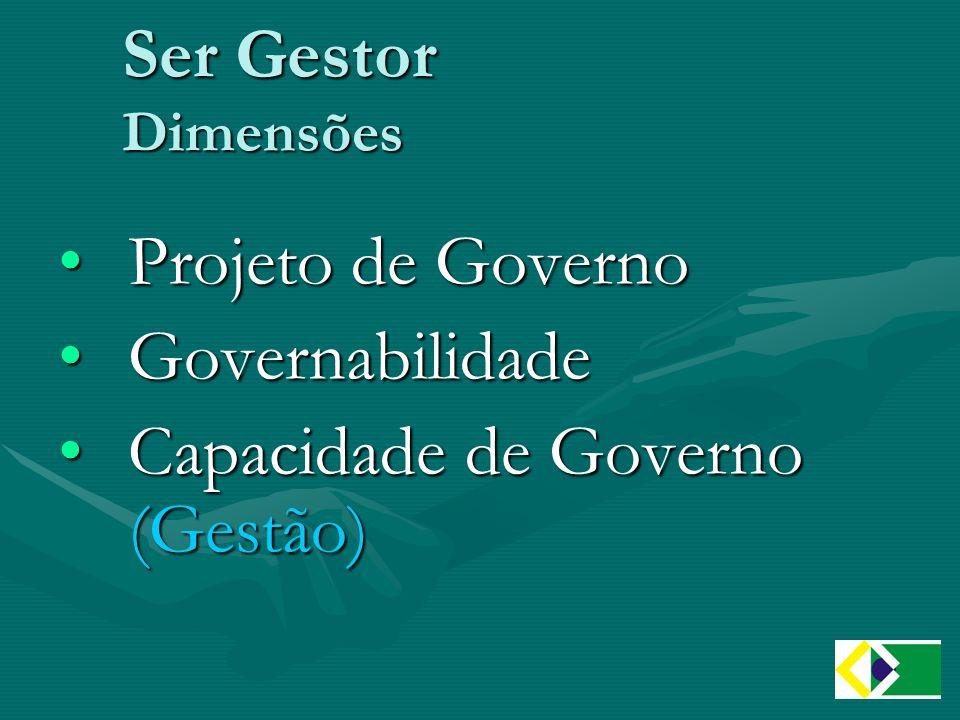 Ser Gestor Dimensões Projeto de GovernoProjeto de Governo GovernabilidadeGovernabilidade Capacidade de Governo (Gestão)Capacidade de Governo (Gestão)
