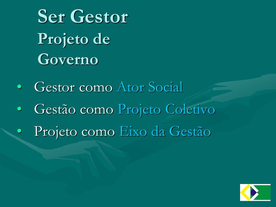 Ser Gestor Projeto de Governo Gestor como Ator SocialGestor como Ator Social Gestão como Projeto ColetivoGestão como Projeto Coletivo Projeto como Eixo da GestãoProjeto como Eixo da Gestão