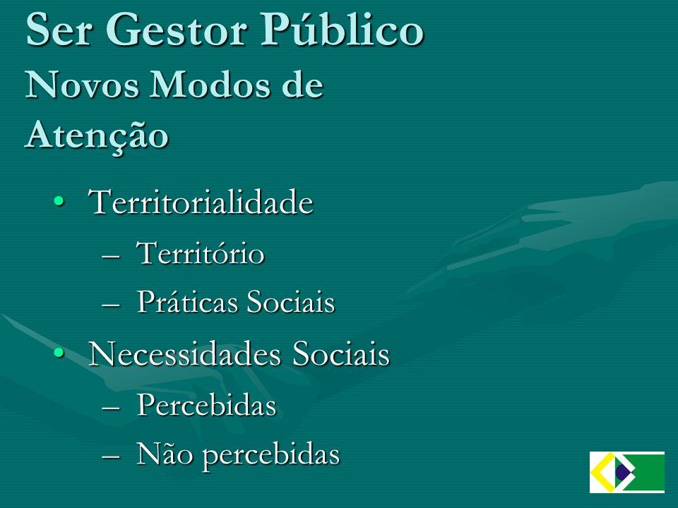 Ser Gestor Público Novos Modos de Atenção TerritorialidadeTerritorialidade –Território –Práticas Sociais Necessidades SociaisNecessidades Sociais –Percebidas –Não percebidas