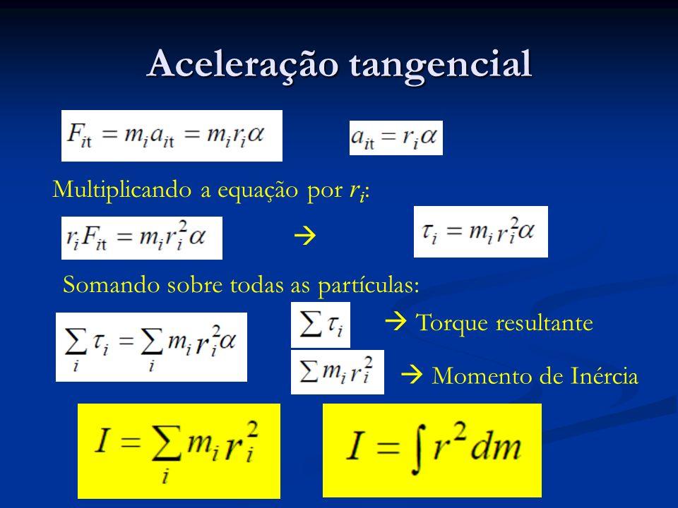 Aceleração tangencial Multiplicando a equação por r i : Somando sobre todas as partículas: Torque resultante Momento de Inércia