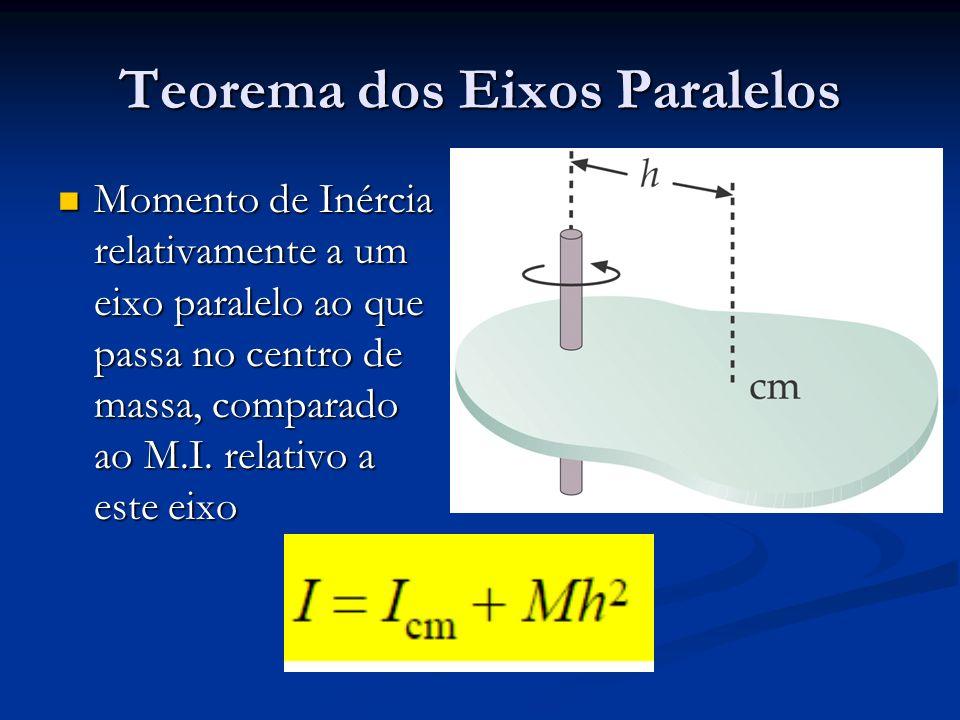 Teorema dos Eixos Paralelos Momento de Inércia relativamente a um eixo paralelo ao que passa no centro de massa, comparado ao M.I. relativo a este eix