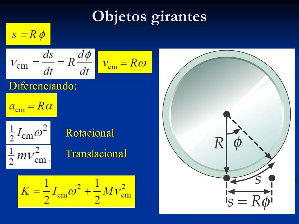 Objetos girantes Diferenciando: RotacionalTranslacional