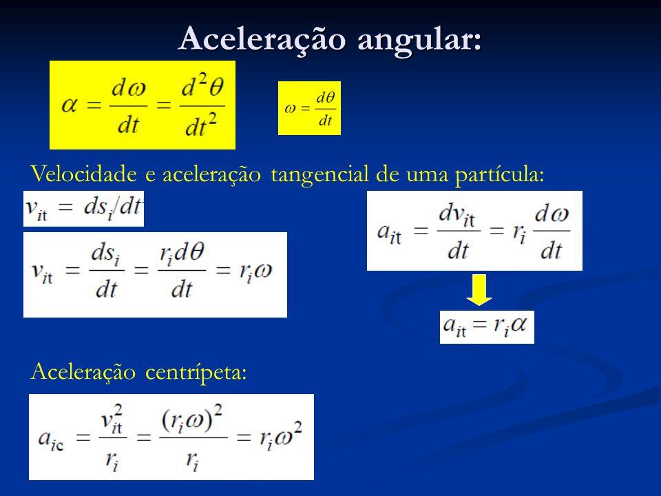 Aceleração angular: Velocidade e aceleração tangencial de uma partícula: Aceleração centrípeta: