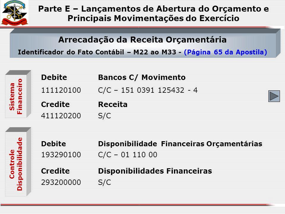 Parte E – Lançamentos de Abertura do Orçamento e Principais Movimentações do Exercício CrediteCrédito Disponível 292110000C/C.110 000 04 122 0001 0001