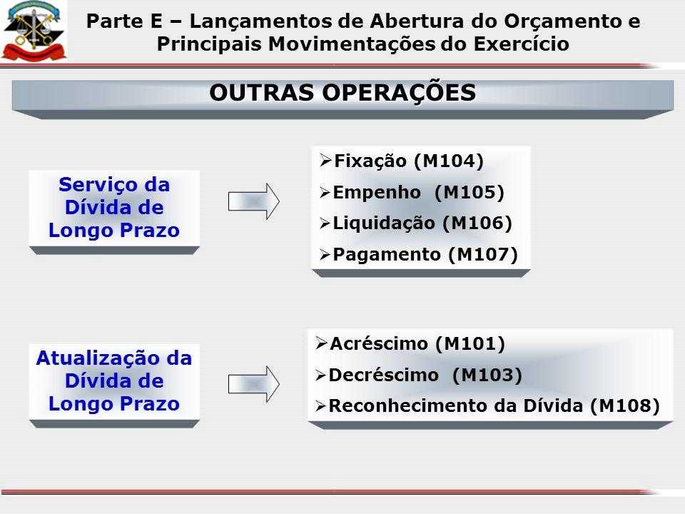 OUTRAS OPERAÇÕES Almoxarifado Aquisição (M47) Consumo (M94) Adiantamento Concessão (M59) Prestação de Contas (M96 A M99 ) Material Permanente Aquisiçã