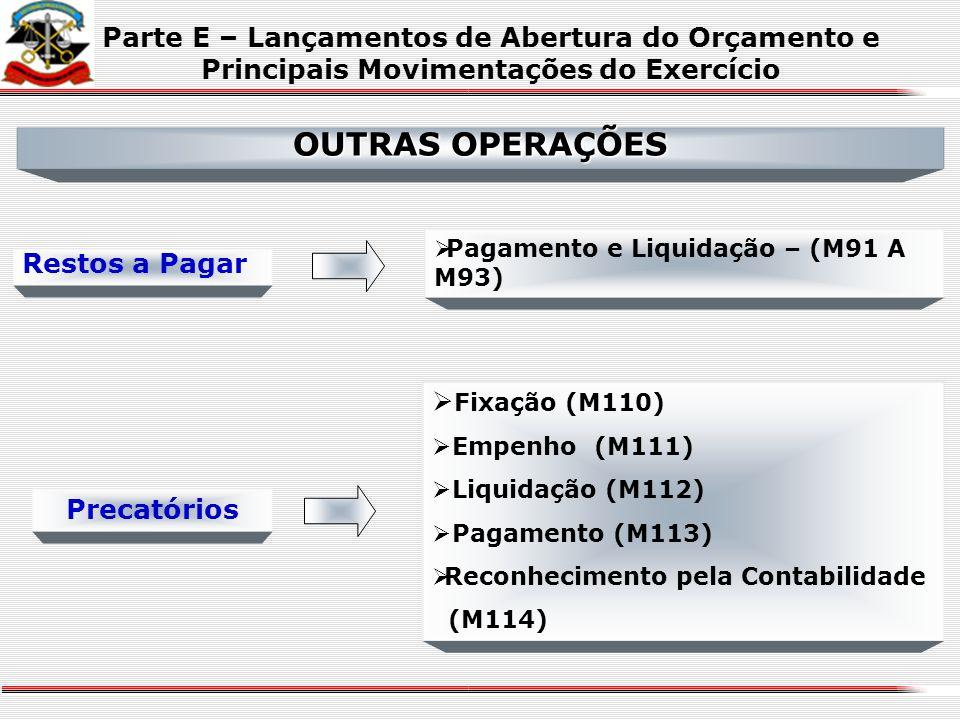 OUTRAS OPERAÇÕES Serviço da Dívida de Longo Prazo Fixação (M104) Empenho (M105) Liquidação (M106) Pagamento (M107) Atualização da Dívida de Longo Praz