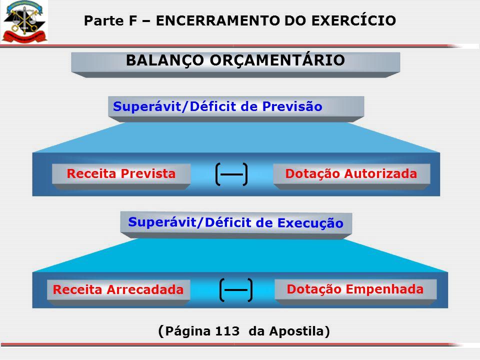ANEXOS DE DESPESA Detalhamento Conta-Corrente Dotação Orçamentária Dotação Utilizada Dotação Autorizada Sistema Compensado Controle Orçamentário Grupo