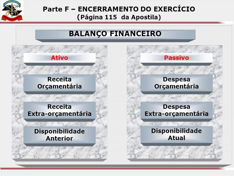 BALANÇO ORÇAMENTÁRIO Superávit/Déficit de Execução Receita Arrecadada Dotação Empenhada Parte F – ENCERRAMENTO DO EXERCÍCIO Receita Prevista Dotação A